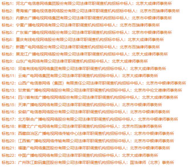http://www.fanchuhou.com/yule/2247265.html