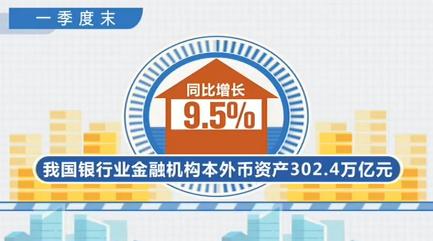 一季度末商业银行不良贷款率1.91% 我国银行业总资产平稳增长