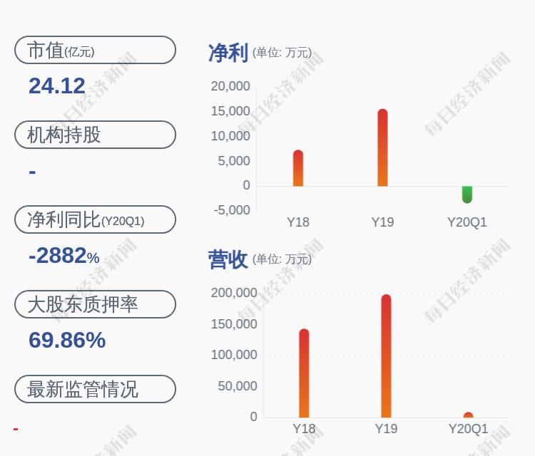 利好!青龙管业:中标5348.05万元项目