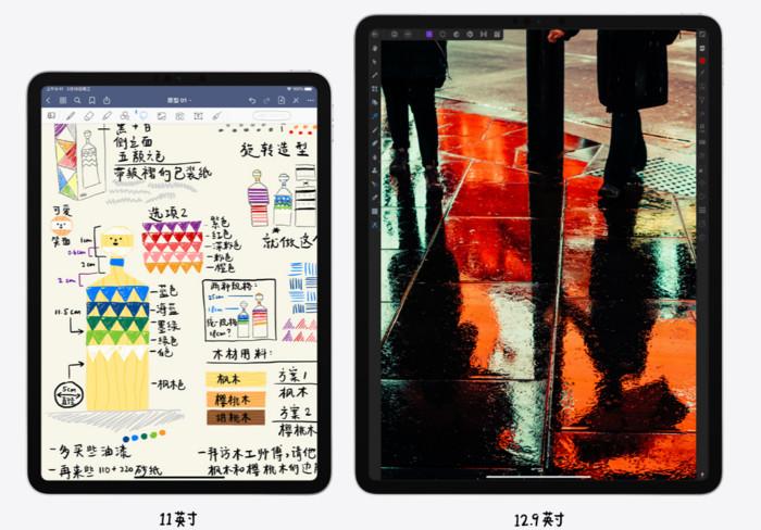 "iPad将不再""mini""?分析师:2021年上半年见"