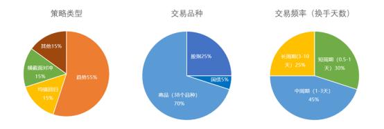 http://www.reviewcode.cn/yanfaguanli/139951.html