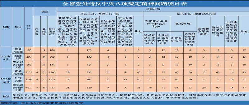 【摩鑫主管】违反中央八项规定精神摩鑫主管问题112图片