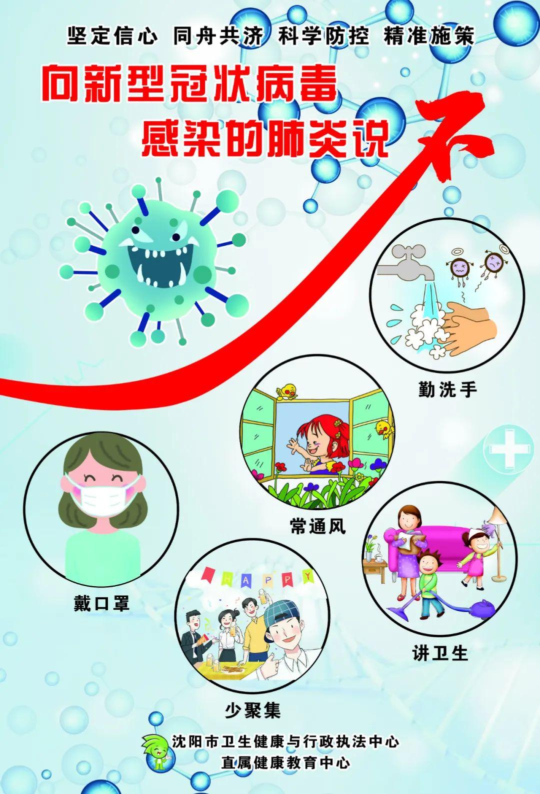 【杏悦】宣传图片|新冠肺炎杏悦健康教育科普图片