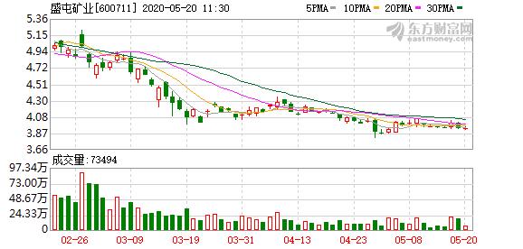 23家公司公告进行股东增减持 盛屯矿业1.94亿股今日解禁
