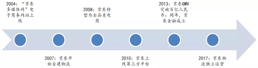 http://www.110tao.com/dianshangB2B/353329.html