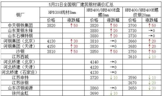 http://www.xiaoluxinxi.com/yejingangcai/588018.html