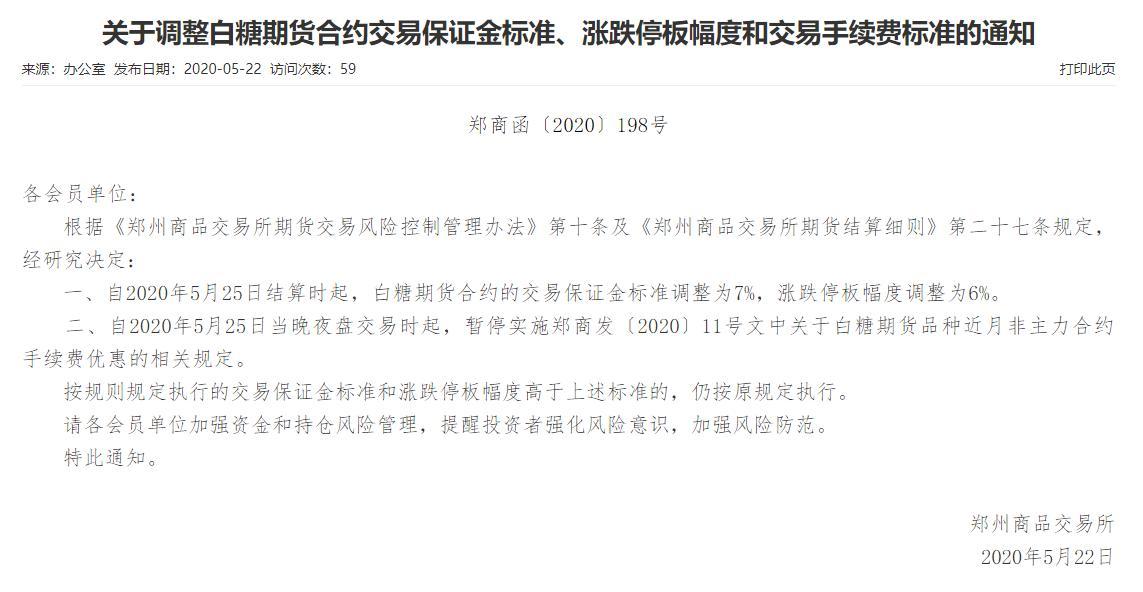 郑商所:2020年5月25日结算时起 白糖期货交易保证金标准调整为7%