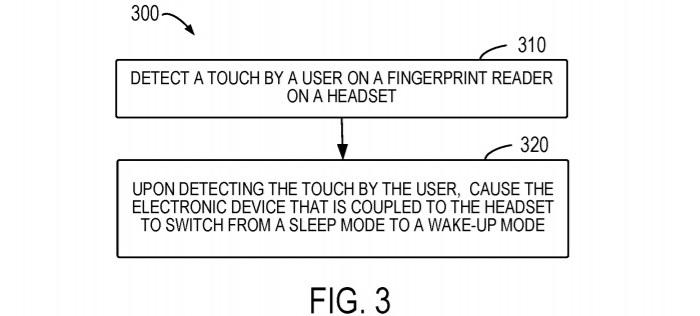 微软耳机新专利曝光竟内置指纹识别传感器