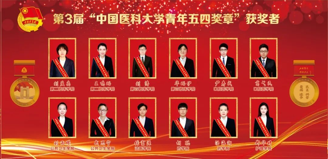 """第3届""""中国医科大学青年五四奖章""""获奖者图片"""
