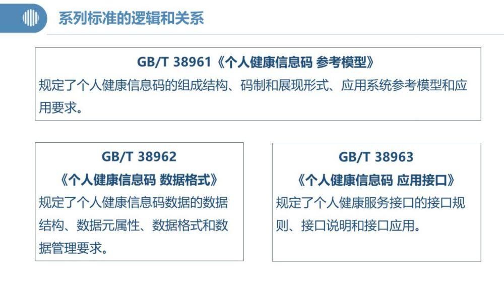 合乐官网:国标合乐官网规范各地健康码建设运行标准