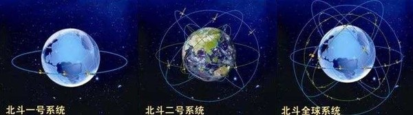 就差最后一颗卫星!北斗导航系统六月有望成为完全体