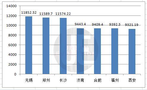 宁波市二零一九年GDP_2019年宁波统计公报 GDP总量11985亿 常住人口增加34万