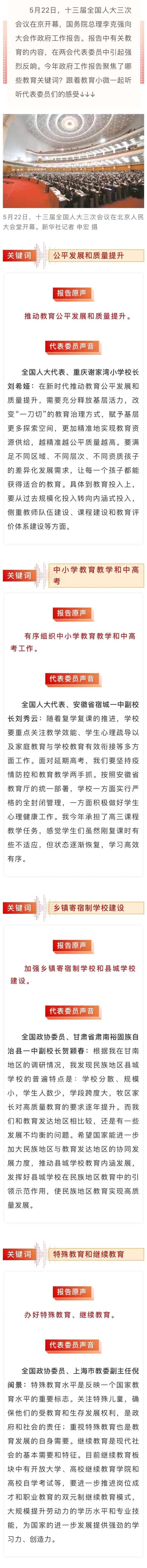【蓝冠官网】聚焦两会|今年政府工蓝冠官网作报图片