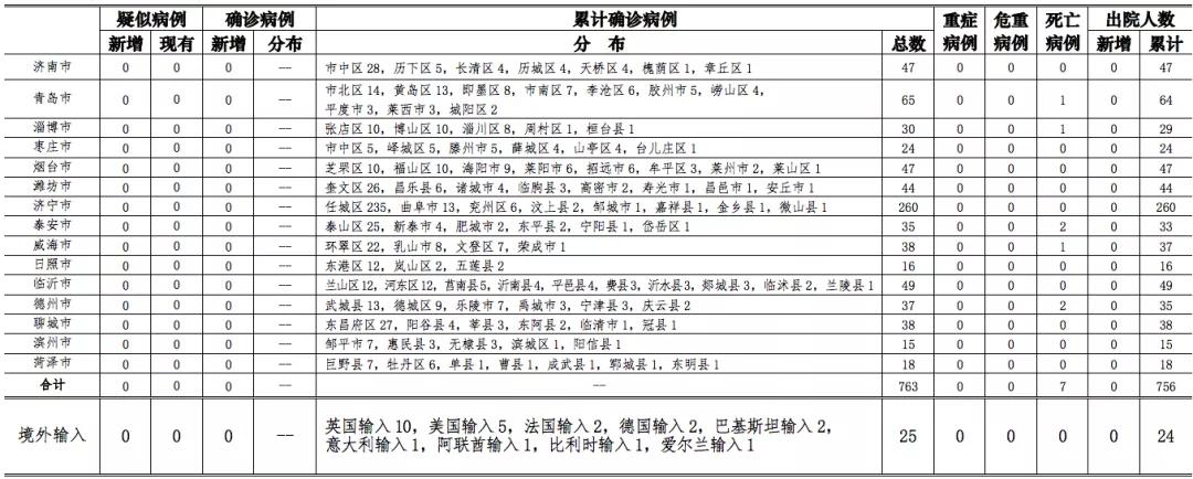 摩天平台,时至24时山摩天平台东省图片