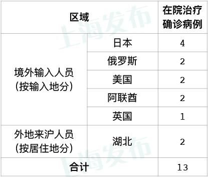 「杏悦娱乐」无新增本地新冠肺炎确诊病例无杏悦娱乐新图片