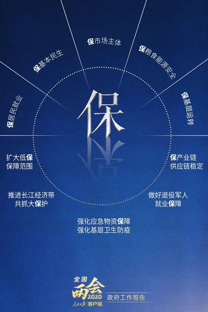 杏悦代理,8个字读懂杏悦代理政府工作报告图片