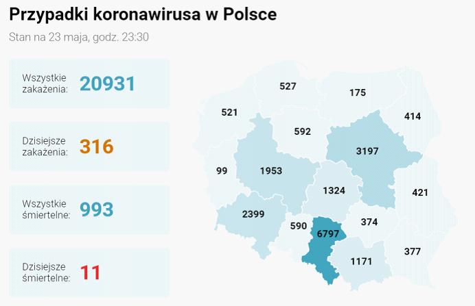 波兰新增316例新冠肺炎确诊病例 累计确诊20931例