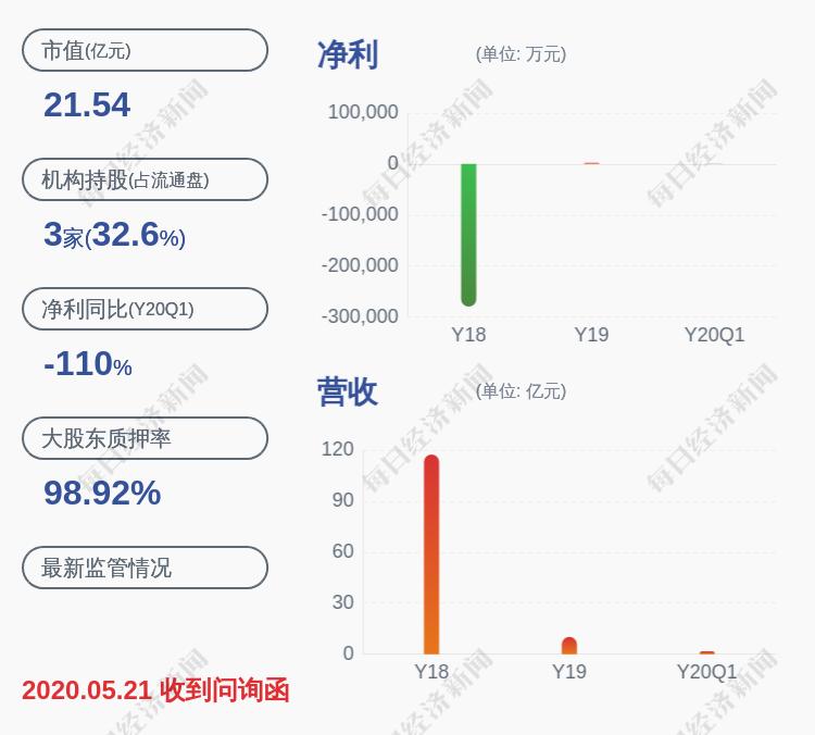 立案!宁波东力:公司收到中国证监会调查通知书