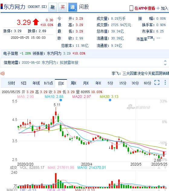 http://www.gyw007.com/yulexiuxian/511874.html