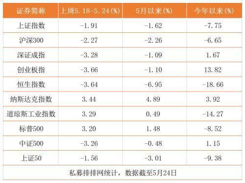 陈光明登热搜基金经理榜首 林园投资一周连发2只新产品