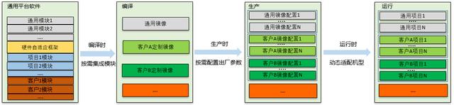 http://www.reviewcode.cn/yunjisuan/141977.html