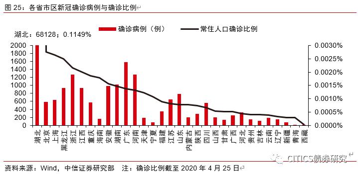 世界2020第一季度gdp_近十年中国gdp数据图