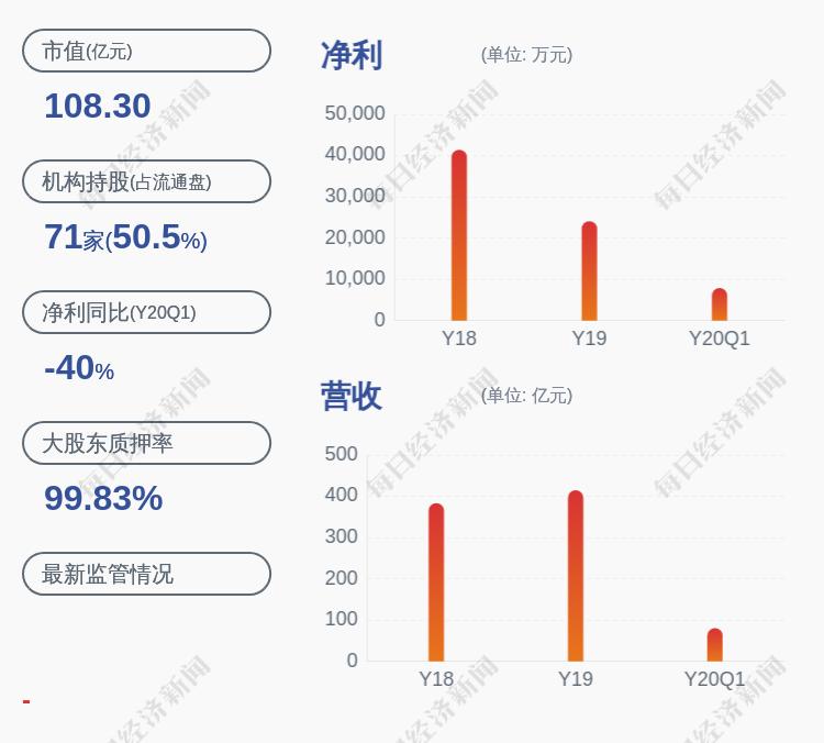 海王生物:控股股东将1.6亿股解押后进行再质押