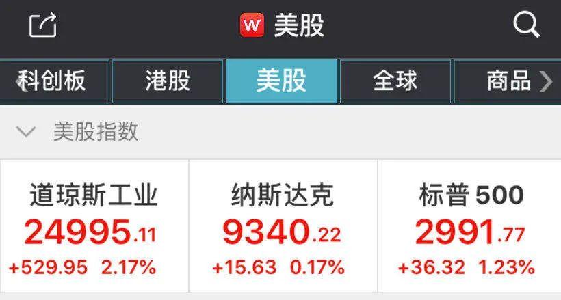 退市前的疯狂?瑞幸暴涨逾50%!欧美股市全线上涨,特朗普点赞股市