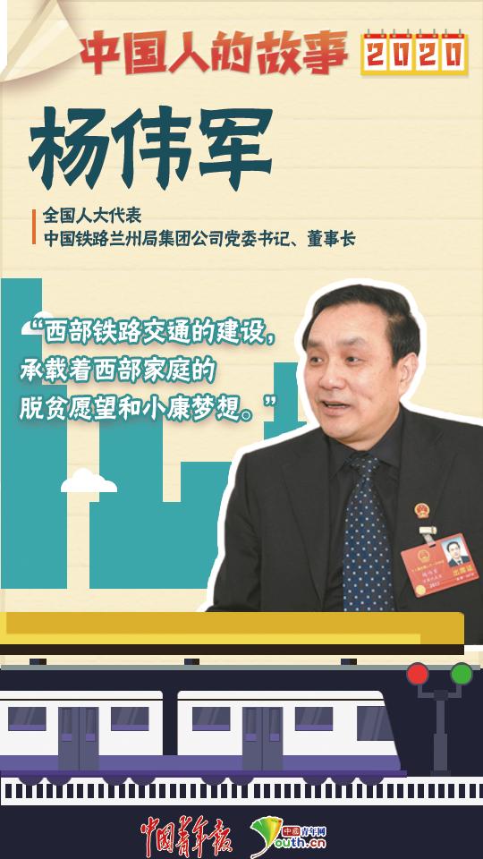 """人大代表杨伟军:让铁路成为百姓的幸福""""小康路""""图片"""