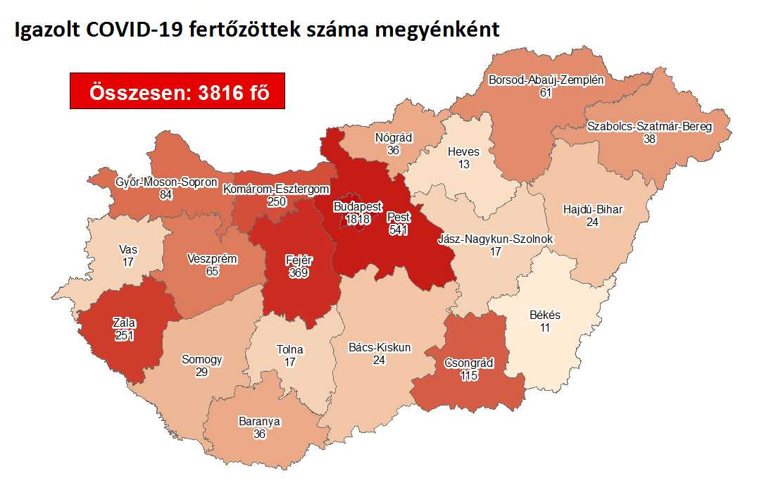 △图片来源:匈牙利新冠疫情信息网站