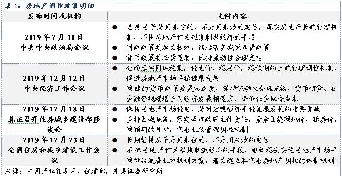 【东吴固收李勇·信用深度报告】地产系列二之多维度看房地产企业信用