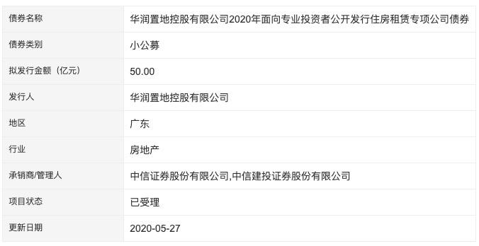 """华润置地50亿住房租赁公司债""""已"""