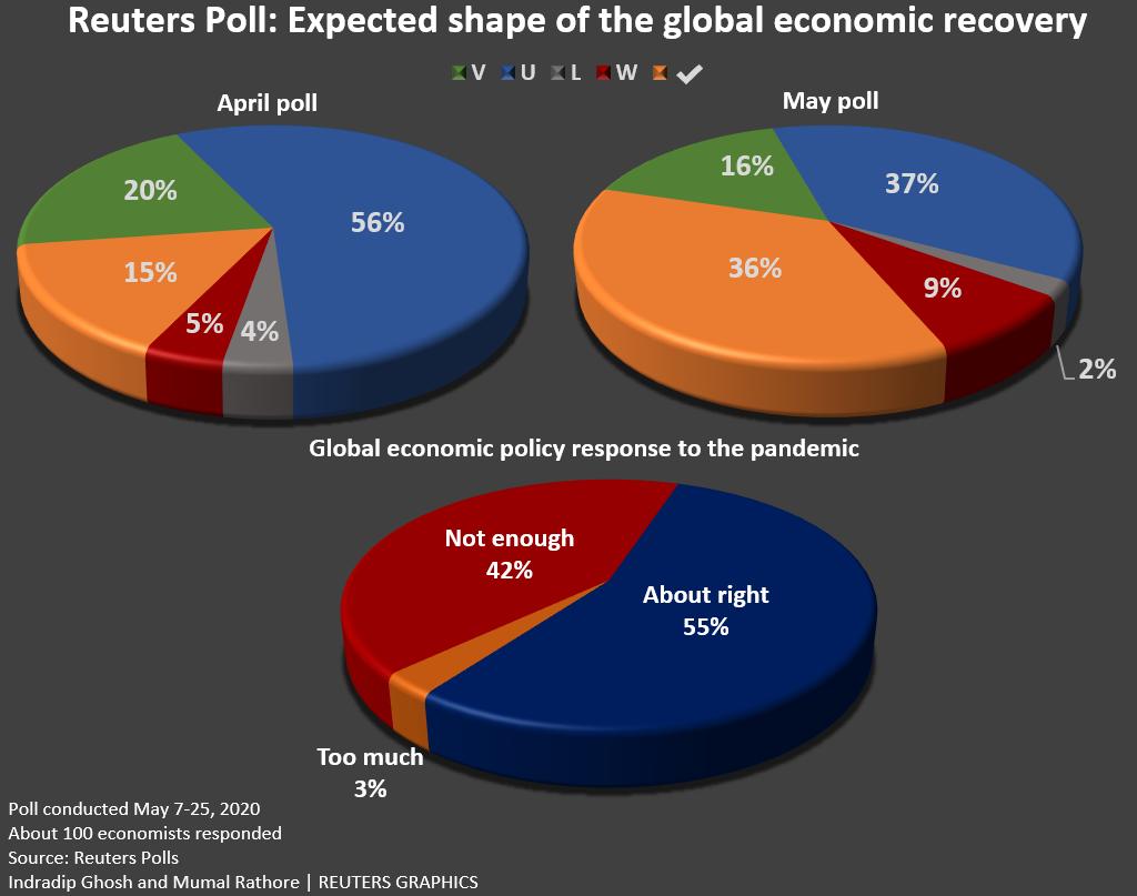 把握最新全球市场动向——华尔街图录(5月28日)