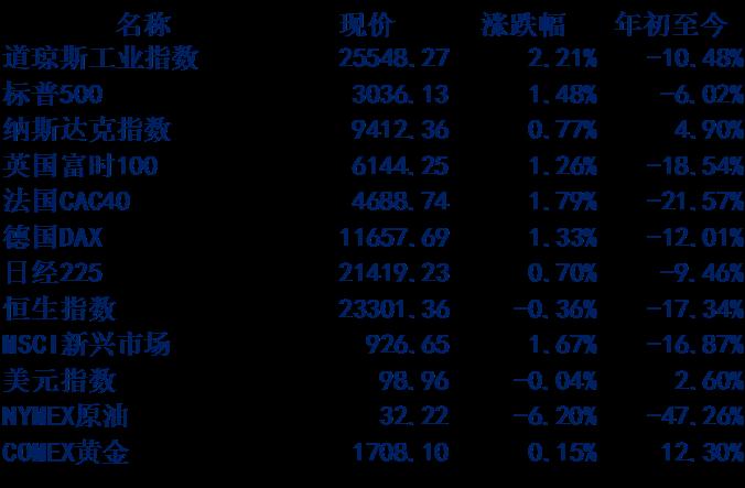 【每日晨报】0528丨工业企业盈利压力并未减缓,需要强力的政策支持—4月份工业企业利润点评