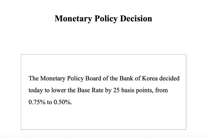 韩国央行再降息!预计今年GDP负增长0.2%,为亚洲金融危机后最差