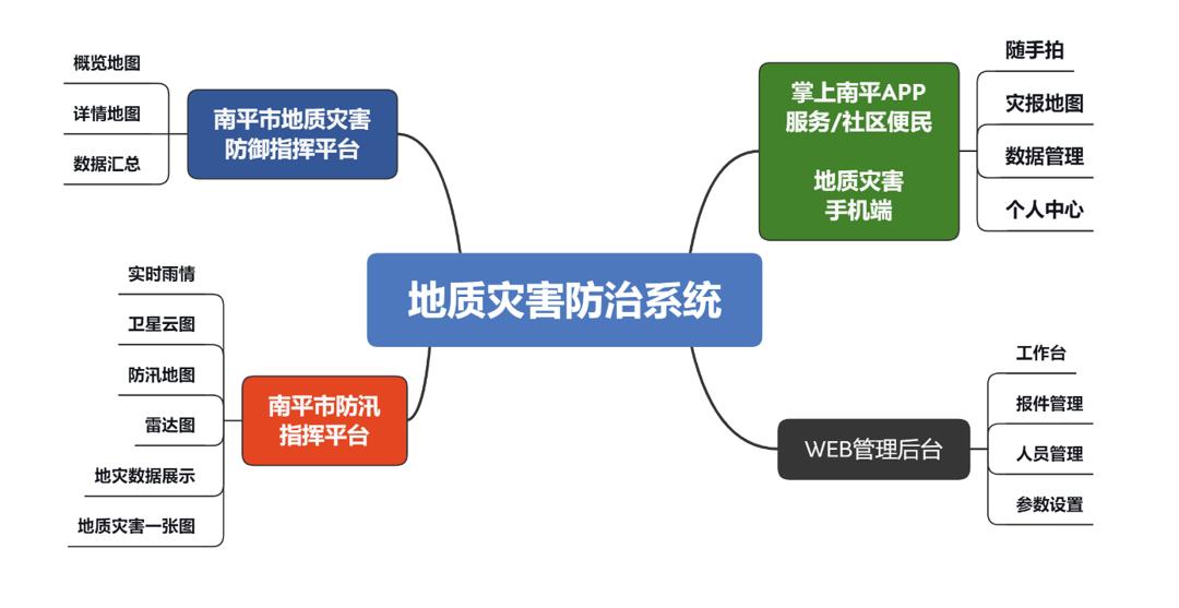 http://www.qwican.com/difangyaowen/3821661.html
