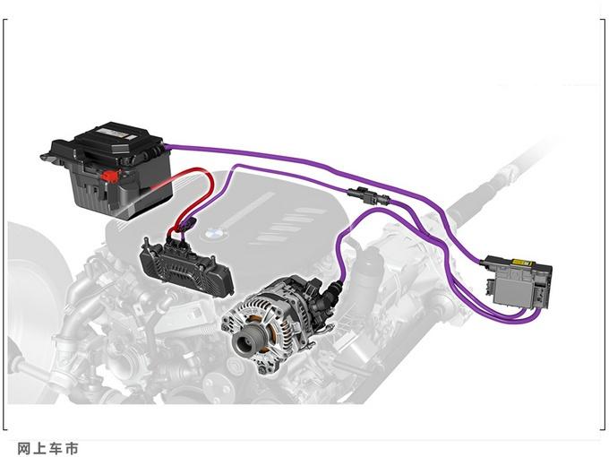 宝马即将推出37款新车 插混系统升级