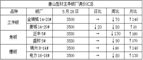 http://www.fanchuhou.com/shehui/2338095.html