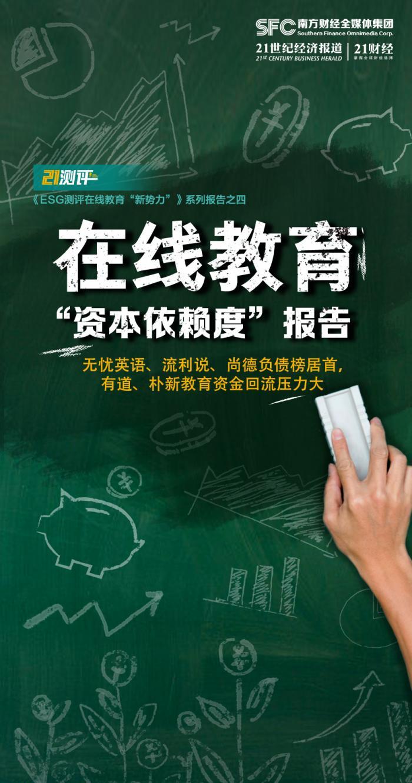 """在线教育""""资本依赖度""""报告:无忧英语、流利说、尚德负债榜居首,有道、朴新教育资金回流压力大"""