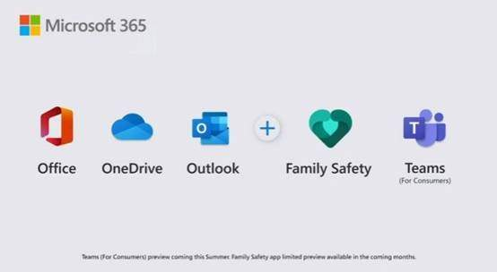 Microsoft 365重新定义生产力:中国消费者用户的真福利