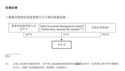 网易总股本为32.58亿股市值477亿美元 每股113.58港元