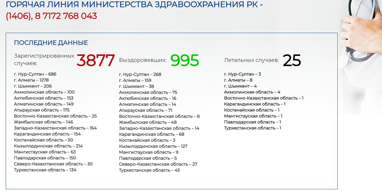 △图片来源:哈萨克斯坦外交部