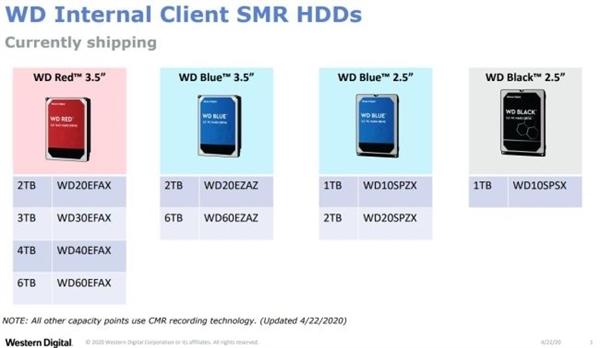 西部数据因在NAS存储产品中混入 SMR 盘而遭到起诉