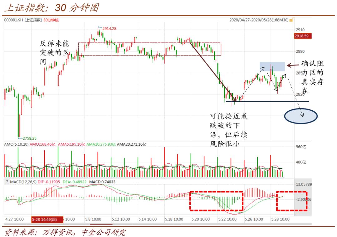 中金公司固体收益:可转换债券指数连续11天停止下跌。 估值稳定了吗?|可换股债券