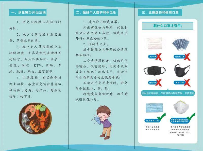 【杏悦代理】新型冠状病毒感染杏悦代理系列二图片