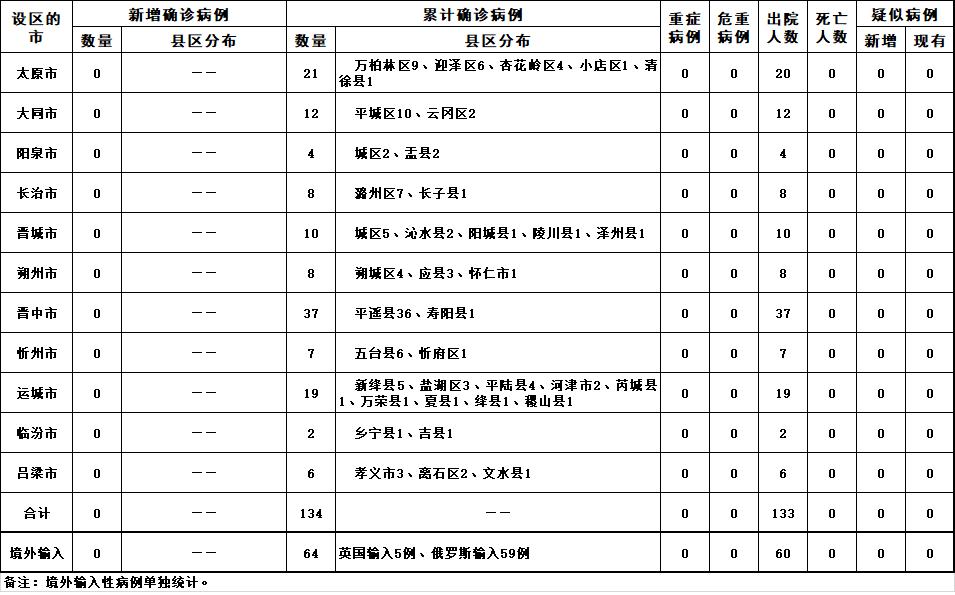 「摩天招商」日山西省新型冠状摩天招商图片