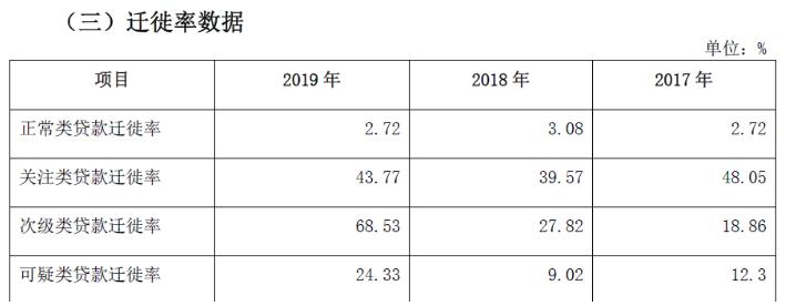 净利差在上市银行排倒数第三,江苏银行2019年客户理财资金大幅缩水