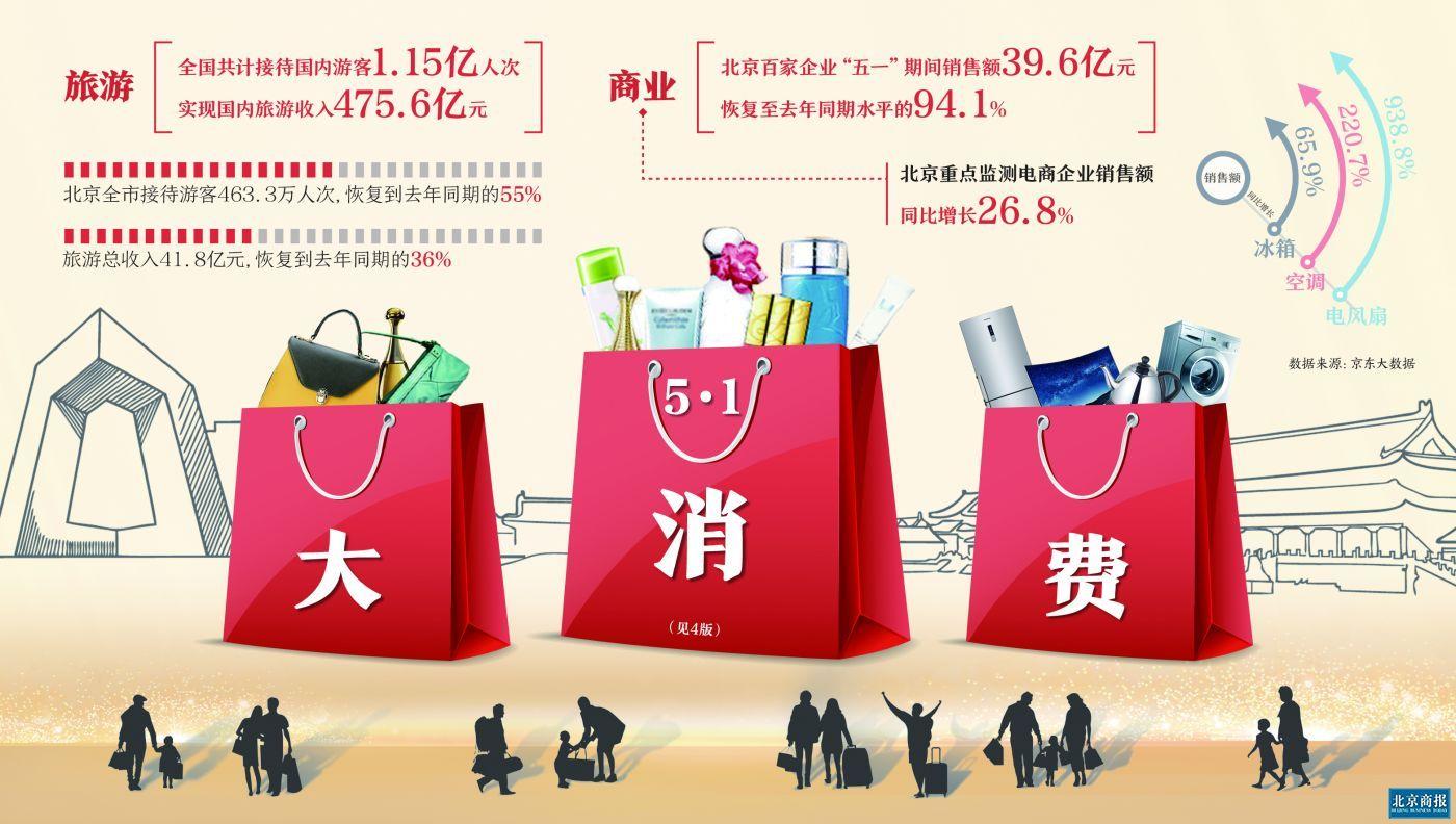 http://www.bjgjt.com/beijingfangchan/140657.html