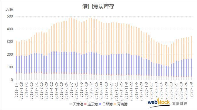 日照与连云港的经济总量_日照连云港地图