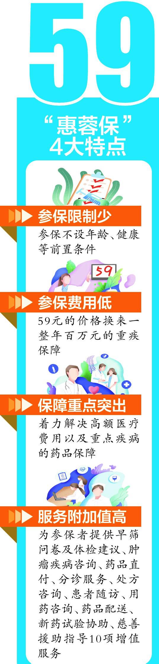 杏悦注册:成都市民专属杏悦注册的补充医保惠蓉保图片